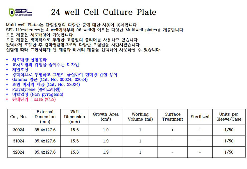 Cell culture protocol resume template 28 images seedez 3d cell cell culture protocol resume template 24 well plate area best plate 2017 maxwellsz